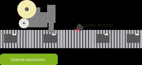 etiquetas-aplicacion-automatica-1