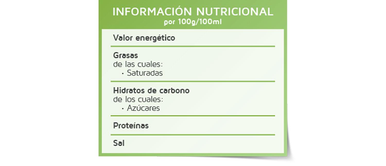 informacion-nutricional-obligatoria